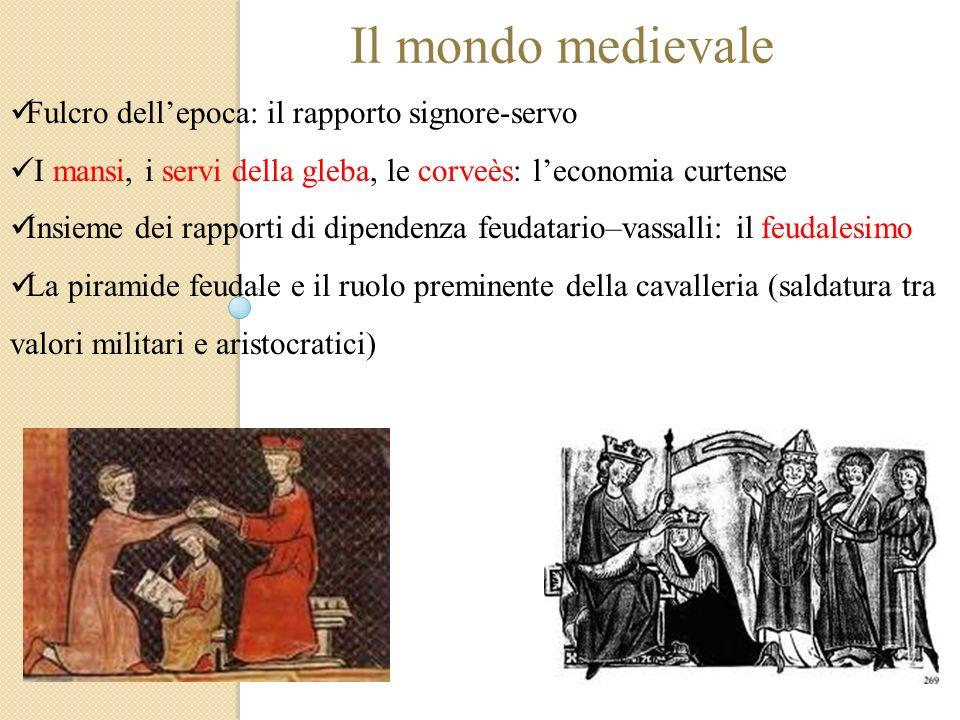 Il mondo medievale Fulcro dell'epoca: il rapporto signore-servo
