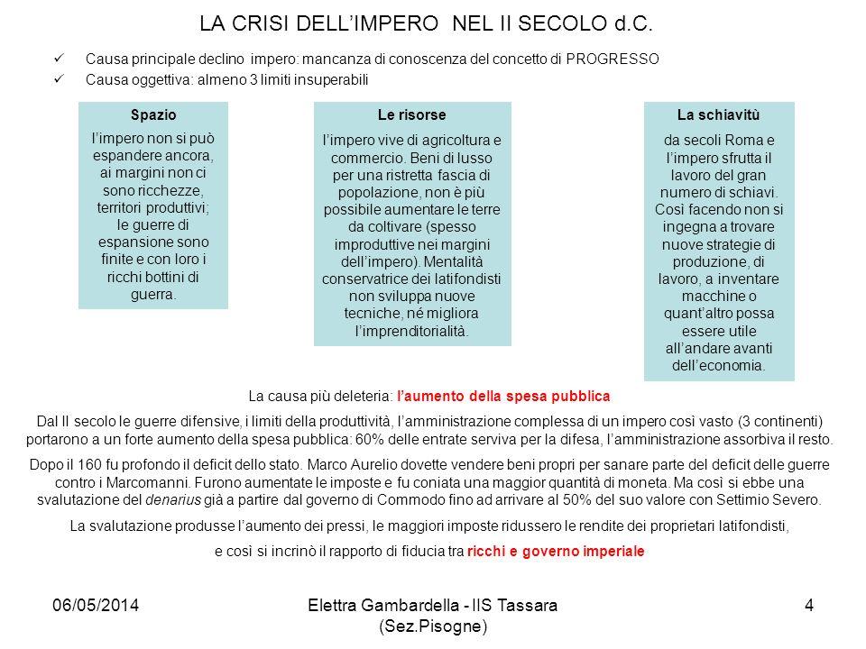 LA CRISI DELL'IMPERO NEL II SECOLO d.C.