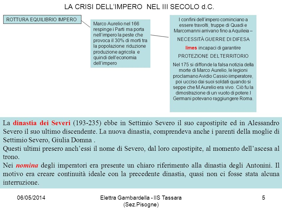 LA CRISI DELL'IMPERO NEL III SECOLO d.C.