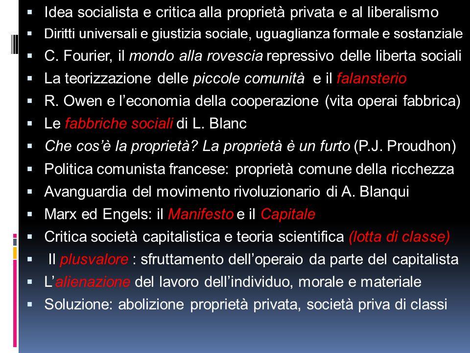 Idea socialista e critica alla proprietà privata e al liberalismo