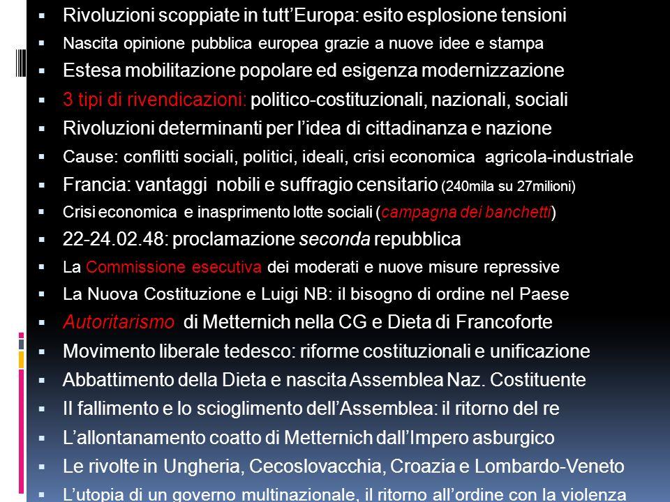 Rivoluzioni scoppiate in tutt'Europa: esito esplosione tensioni