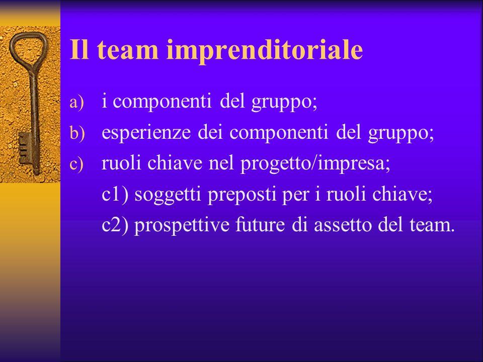 Il team imprenditoriale