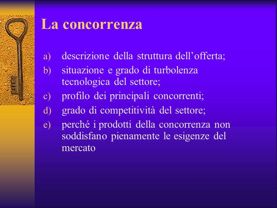 La concorrenza descrizione della struttura dell'offerta;