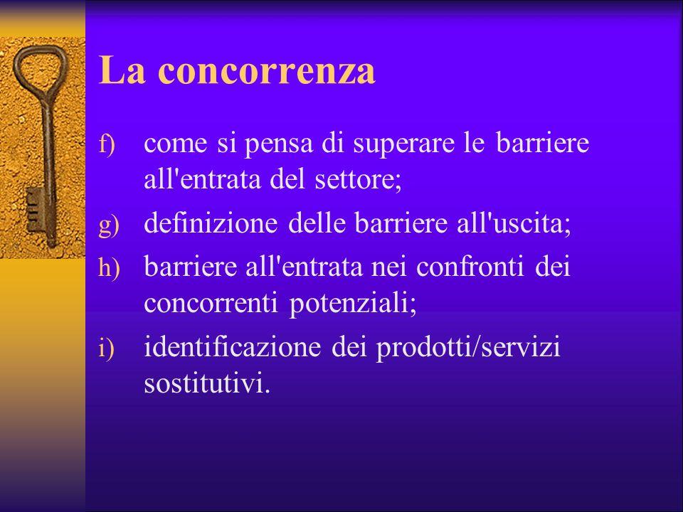 La concorrenza come si pensa di superare le barriere all entrata del settore; definizione delle barriere all uscita;