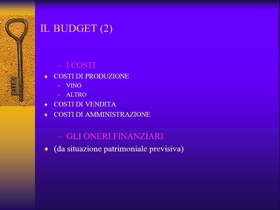 IL BUDGET (2) GLI ONERI FINANZIARI I COSTI