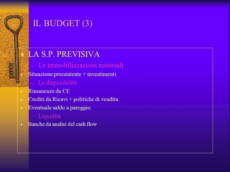IL BUDGET (3) LA S.P. PREVISIVA Le immobilizzazioni materiali