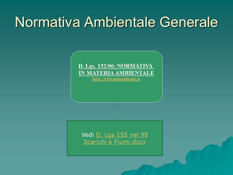Normativa Ambientale Generale