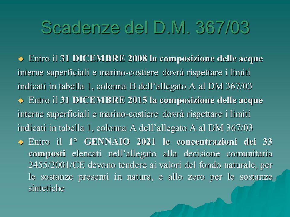 Scadenze del D.M. 367/03 Entro il 31 DICEMBRE 2008 la composizione delle acque. interne superficiali e marino-costiere dovrà rispettare i limiti.