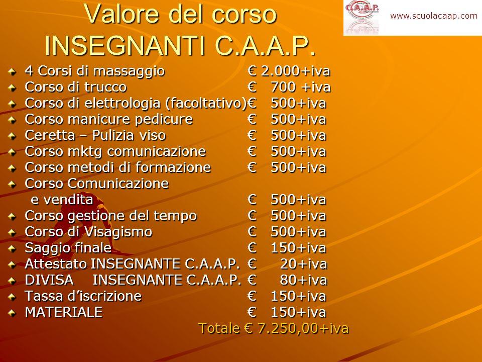 Valore del corso INSEGNANTI C.A.A.P.