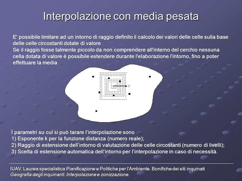 Interpolazione con media pesata