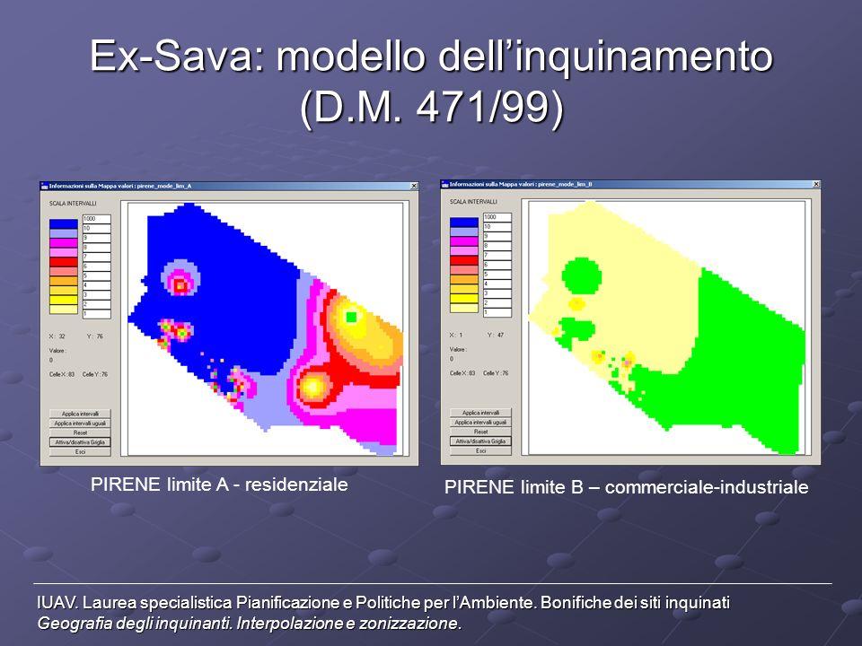 Ex-Sava: modello dell'inquinamento (D.M. 471/99)