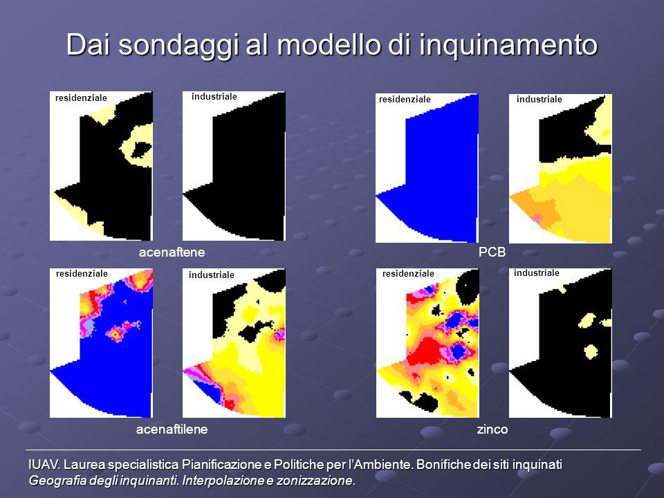 Dai sondaggi al modello di inquinamento