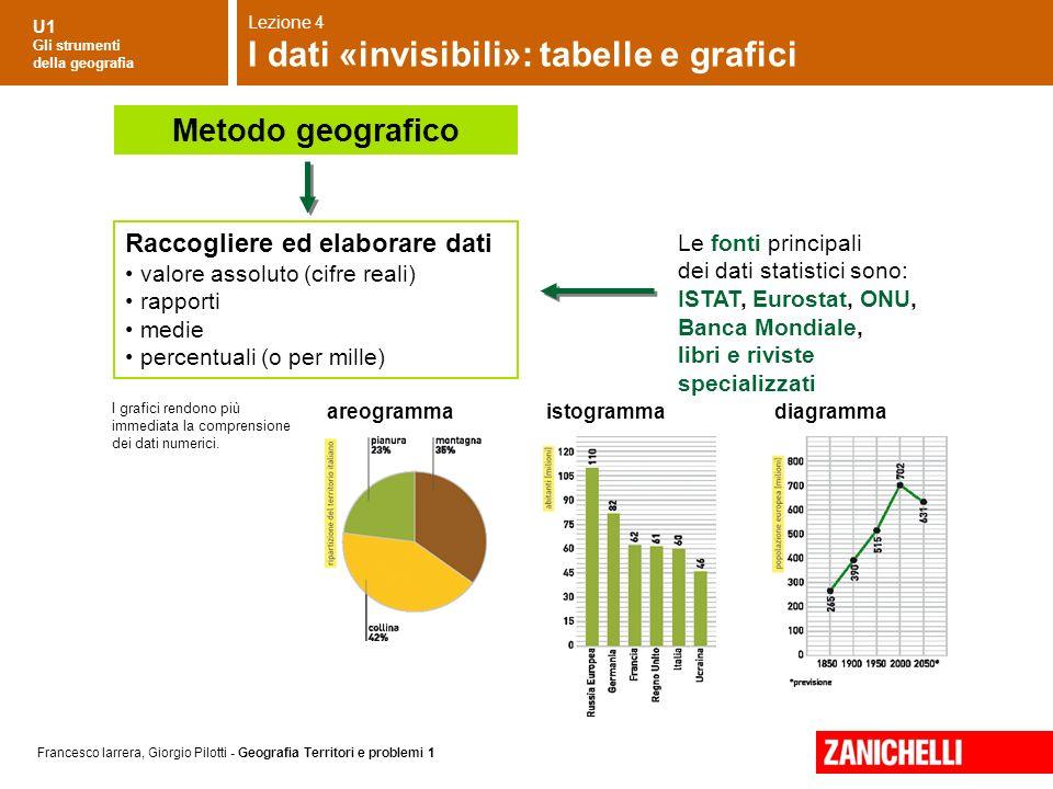 I dati «invisibili»: tabelle e grafici