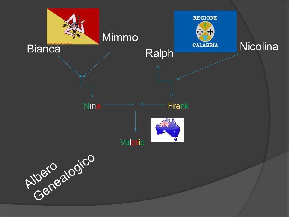 Mimmo Nicolina Bianca Ralph Nina Frank Valerio Albero Genealogico