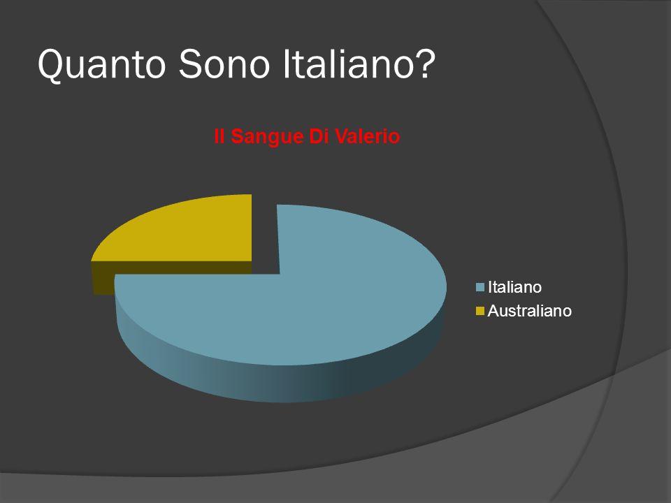 Quanto Sono Italiano