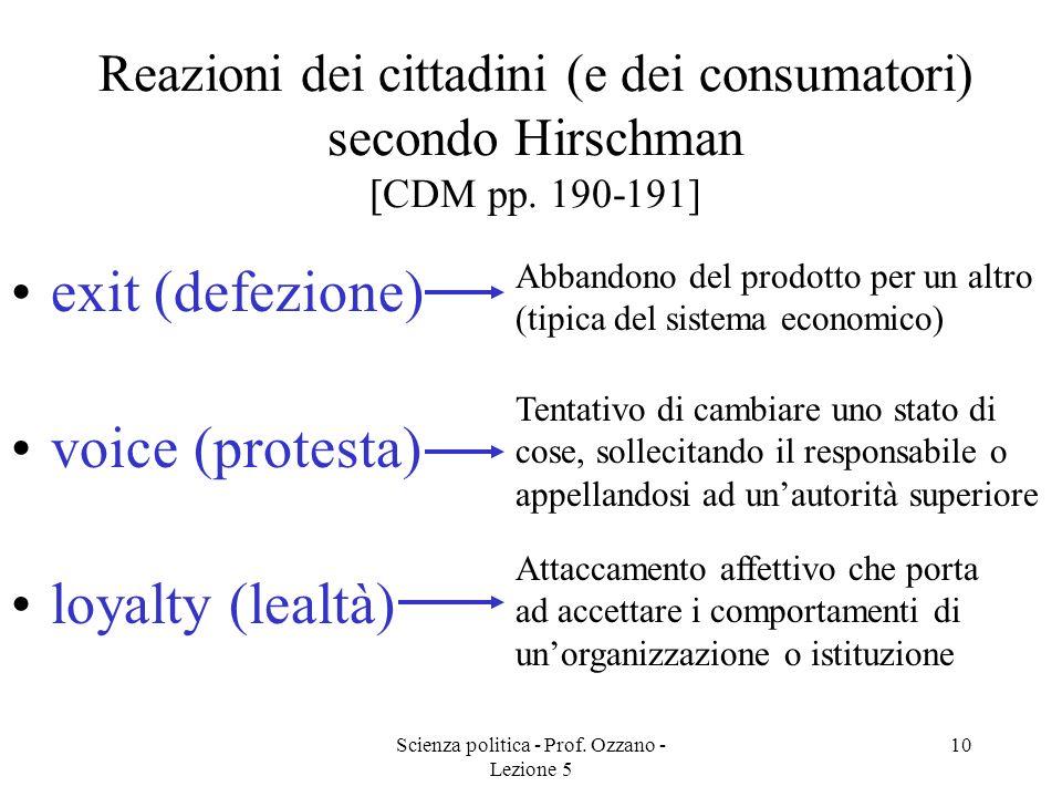 Scienza politica - Prof. Ozzano - Lezione 5