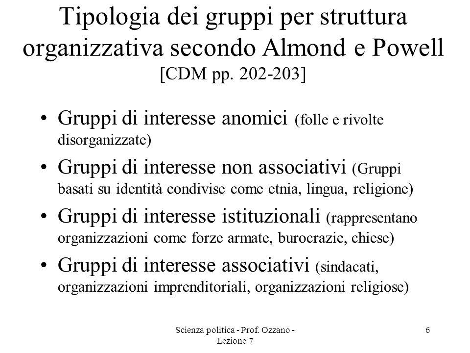 Scienza politica - Prof. Ozzano - Lezione 7