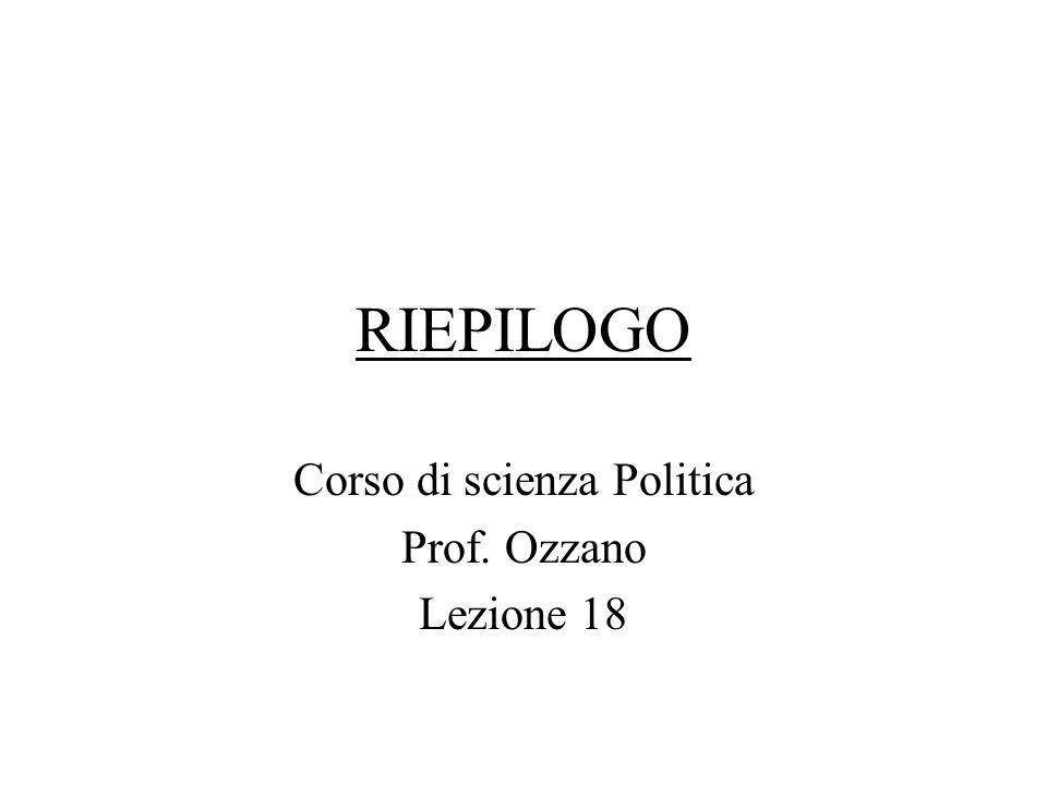 Corso di scienza Politica Prof. Ozzano Lezione 18
