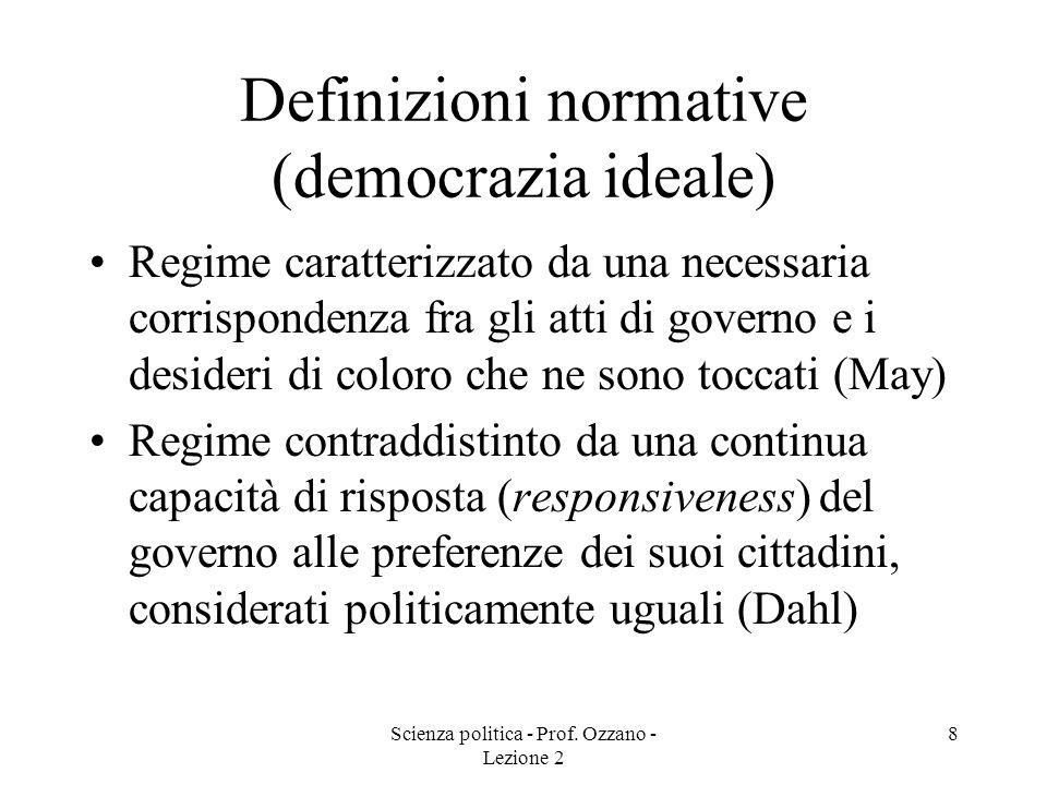 Definizioni normative (democrazia ideale)