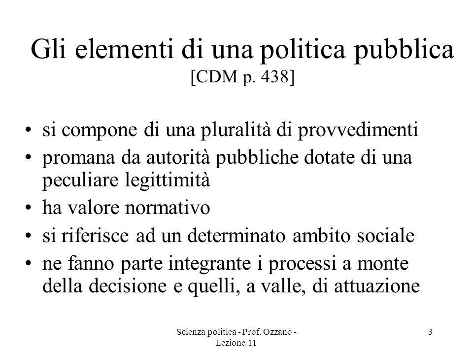 Gli elementi di una politica pubblica