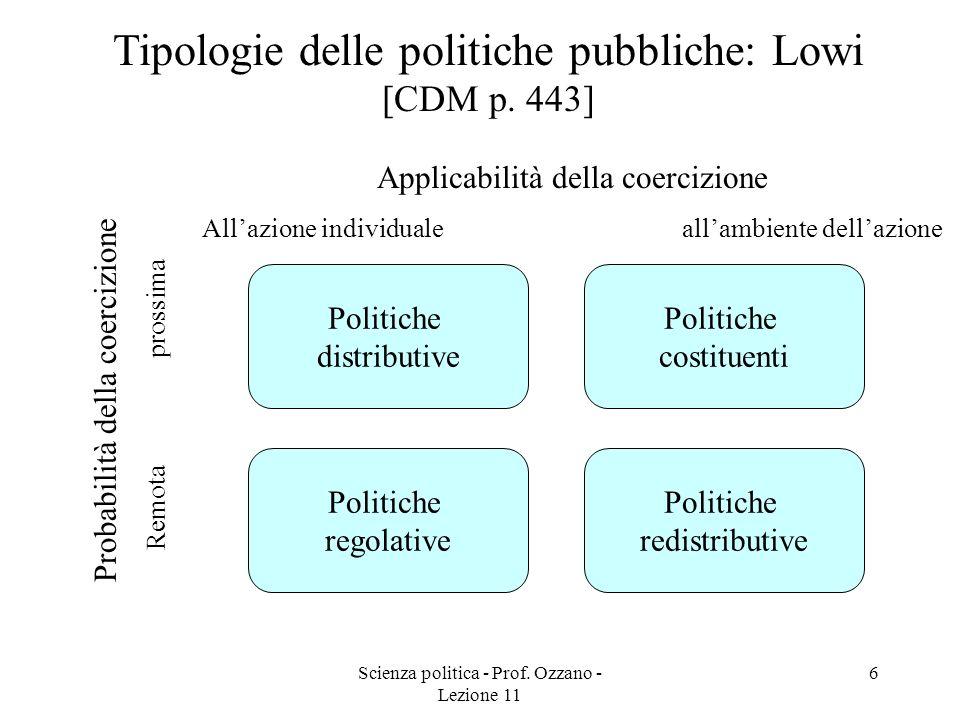 Tipologie delle politiche pubbliche: Lowi
