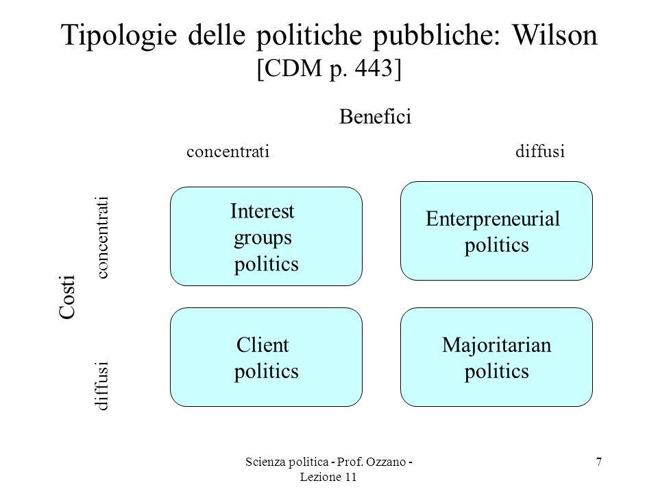 Tipologie delle politiche pubbliche: Wilson