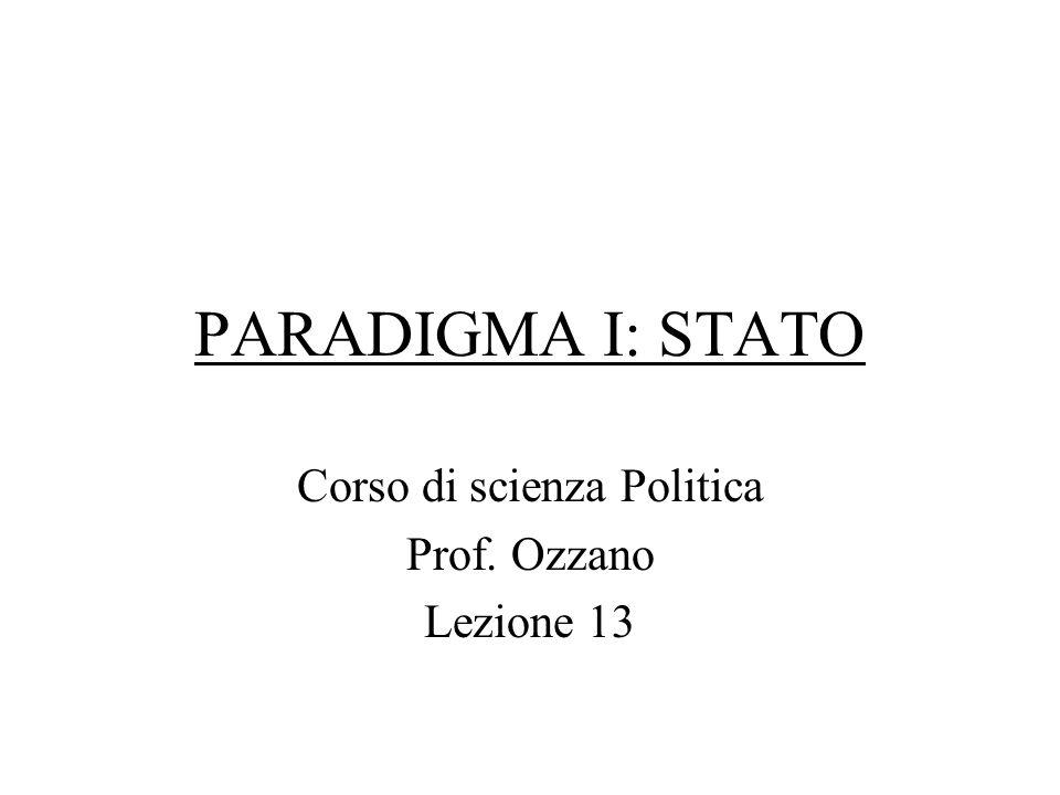 Corso di scienza Politica Prof. Ozzano Lezione 13