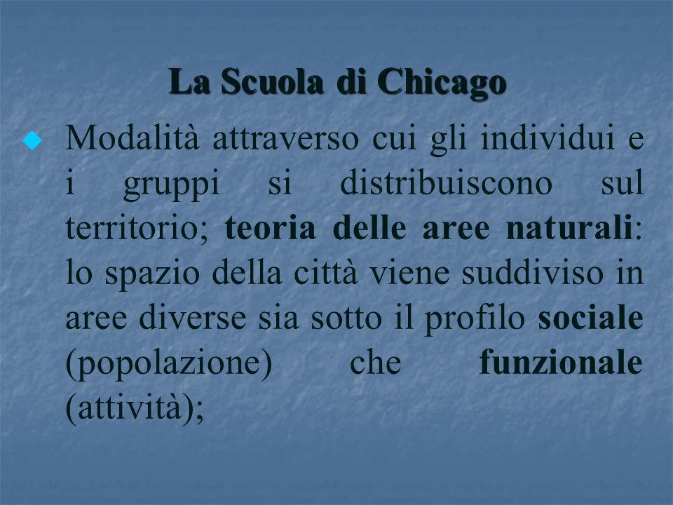 La Scuola di Chicago