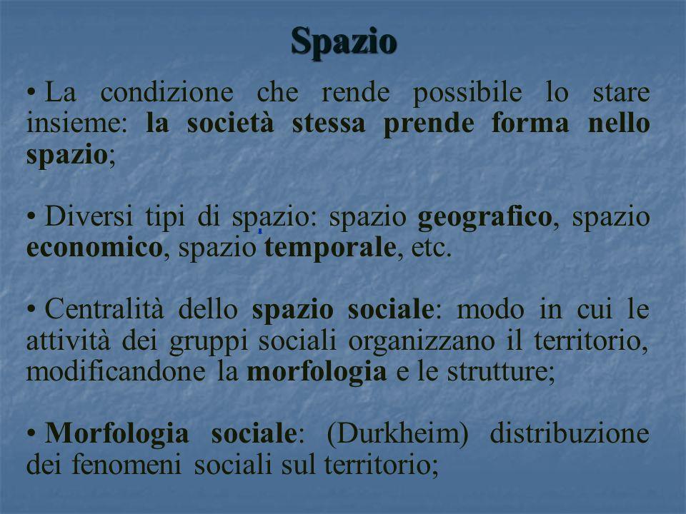 Spazio La condizione che rende possibile lo stare insieme: la società stessa prende forma nello spazio;
