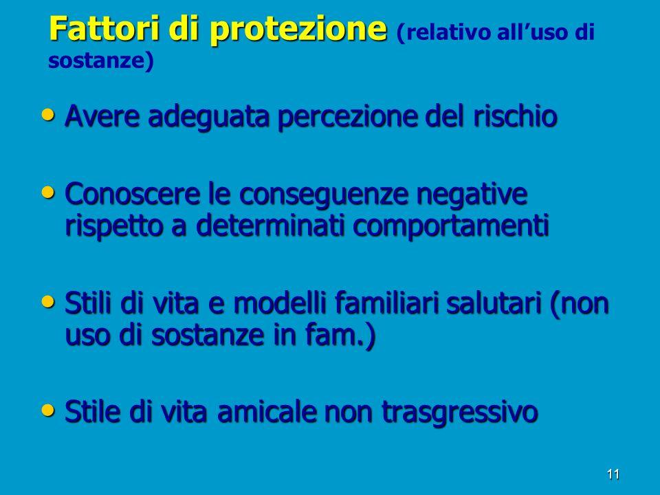 Fattori di protezione (relativo all'uso di sostanze)