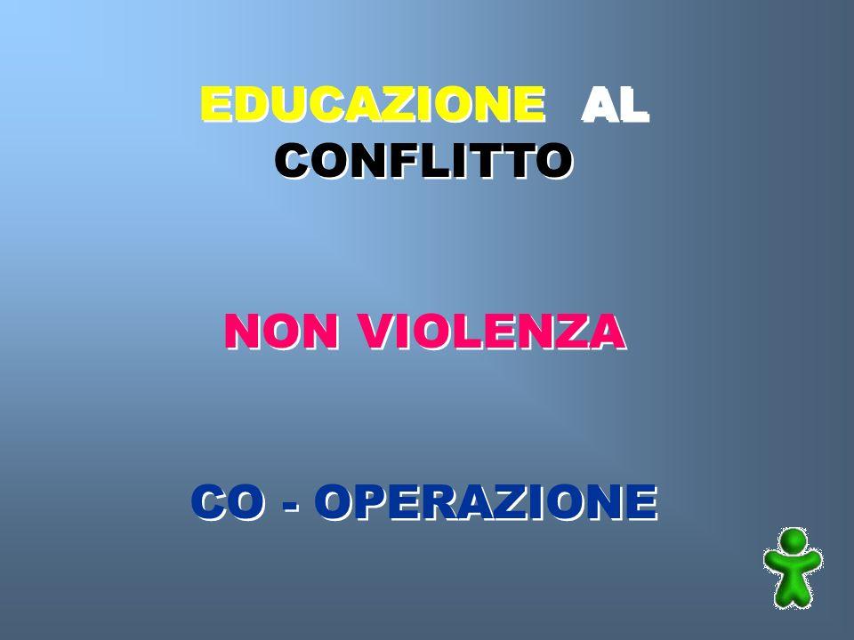 EDUCAZIONE AL CONFLITTO