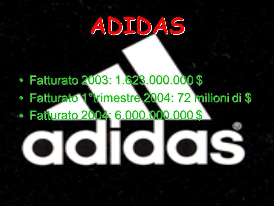 ADIDAS Fatturato 2003: 1.623.000.000 $ Fatturato 1°trimestre 2004: 72 milioni di $ Fatturato 2004: 6.000.000.000 $