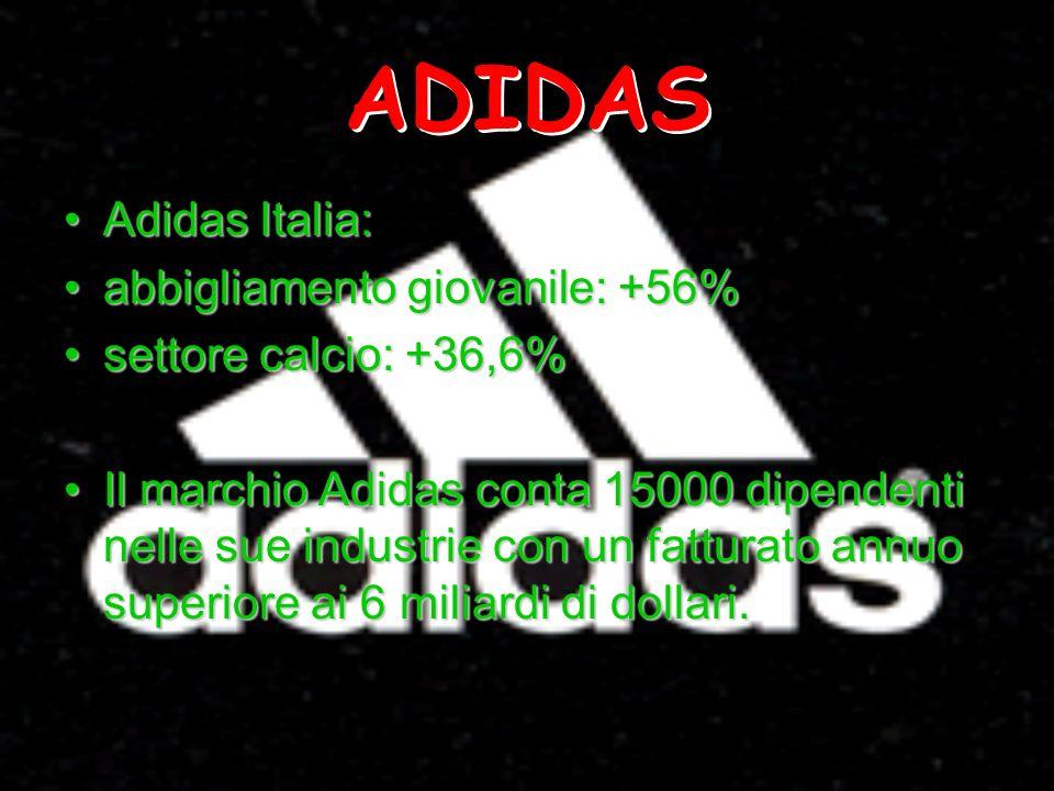 ADIDAS Adidas Italia: abbigliamento giovanile: +56%