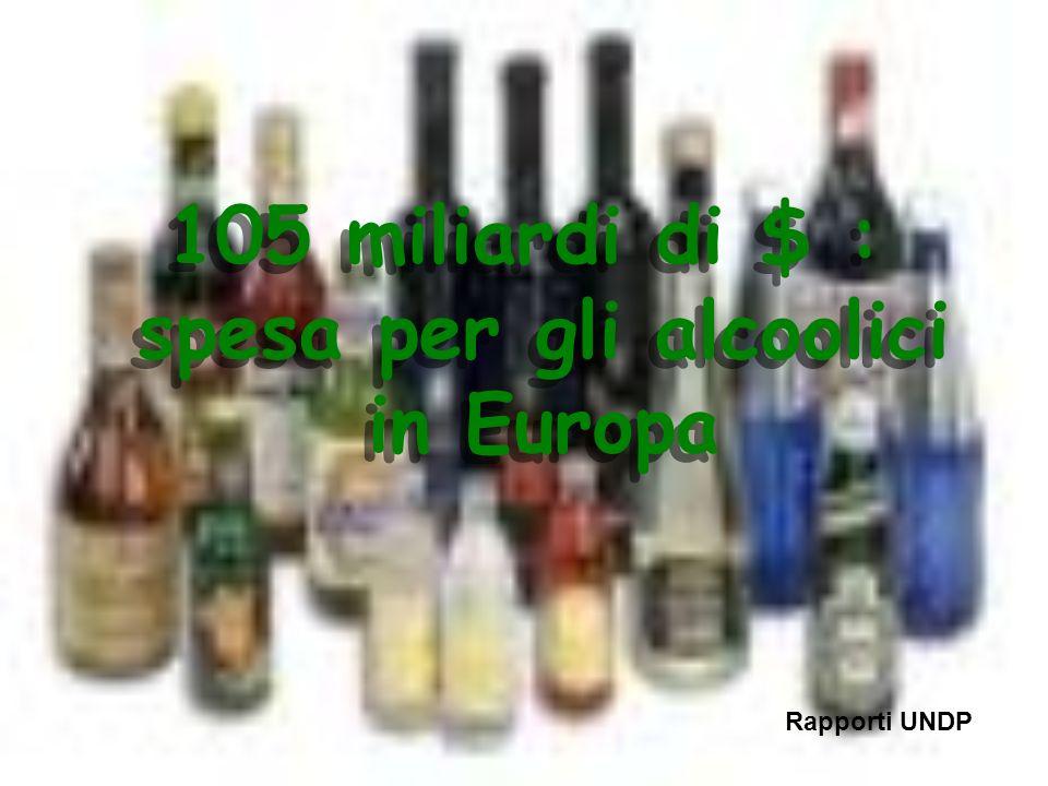105 miliardi di $ : spesa per gli alcoolici in Europa