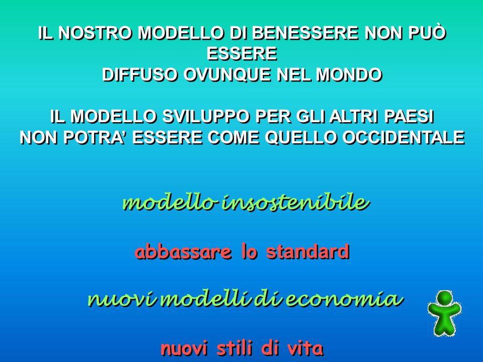 modello insostenibile abbassare lo standard nuovi modelli di economia