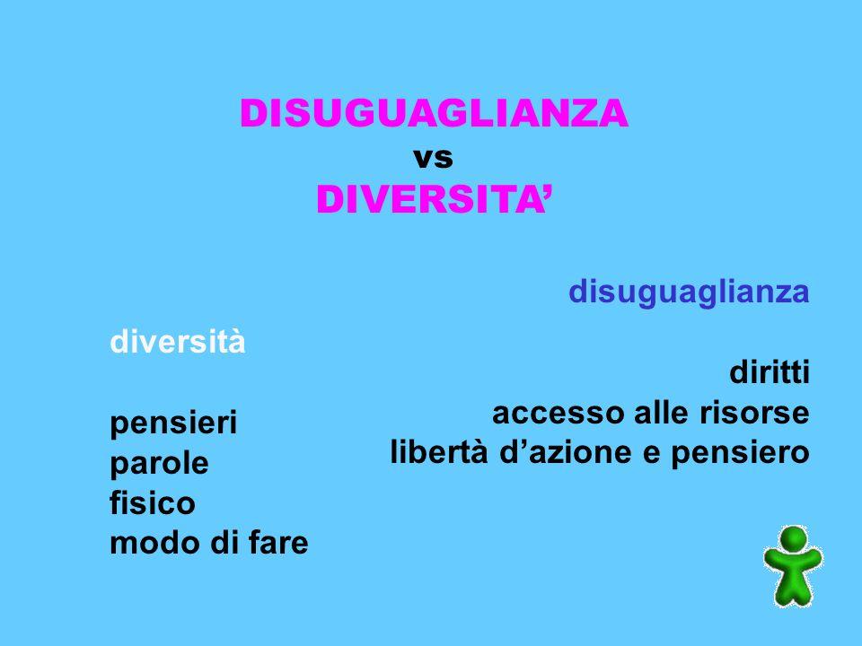 DISUGUAGLIANZA DIVERSITA'