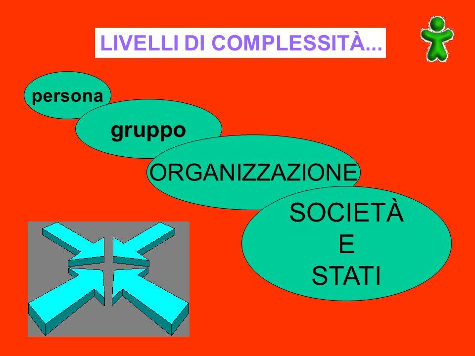 SOCIETÀ E STATI ORGANIZZAZIONE gruppo LIVELLI DI COMPLESSITÀ...