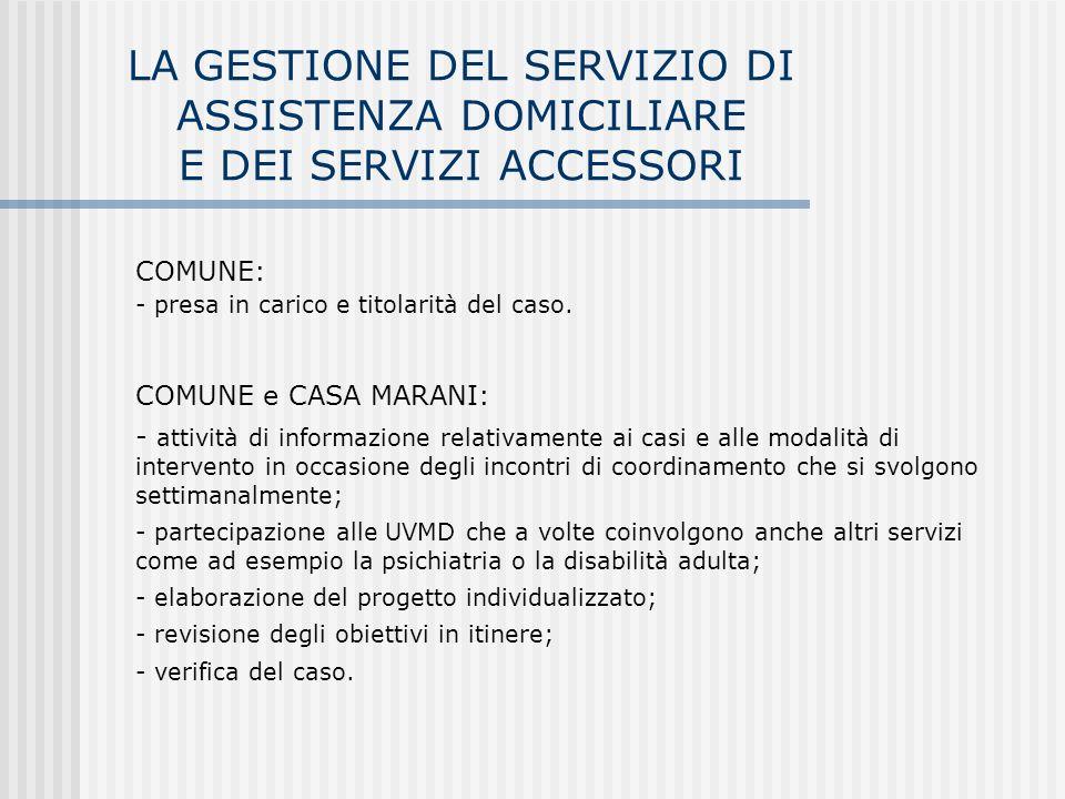 LA GESTIONE DEL SERVIZIO DI ASSISTENZA DOMICILIARE E DEI SERVIZI ACCESSORI