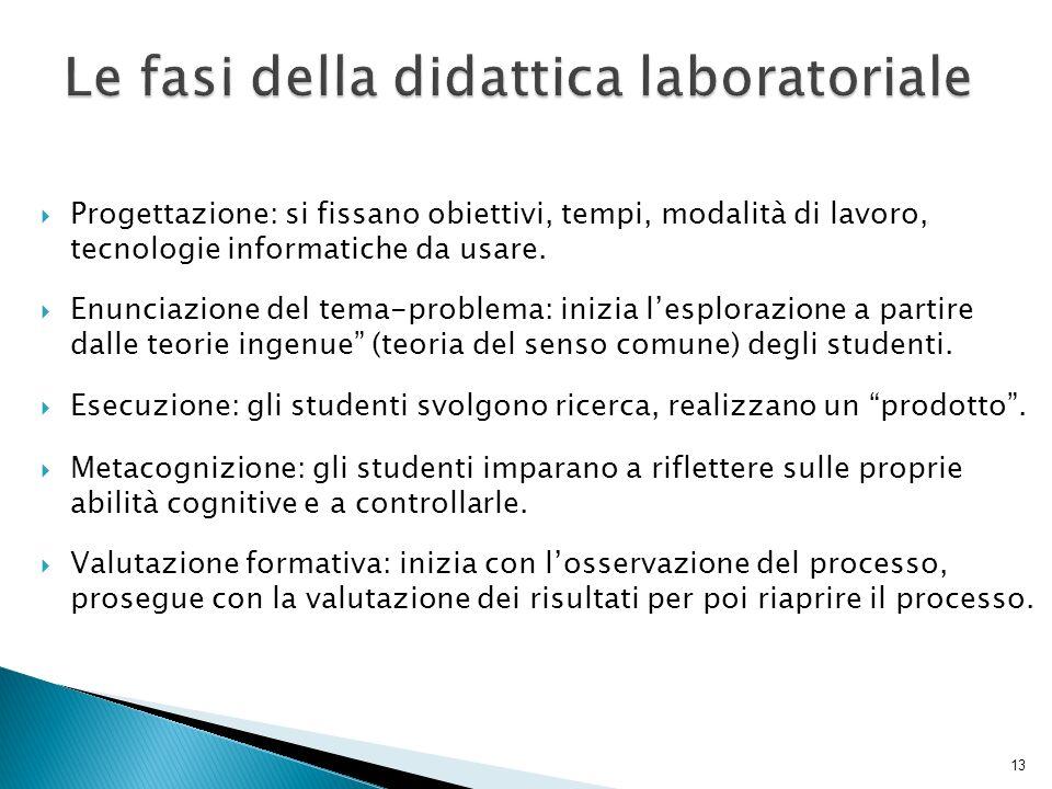 Le fasi della didattica laboratoriale