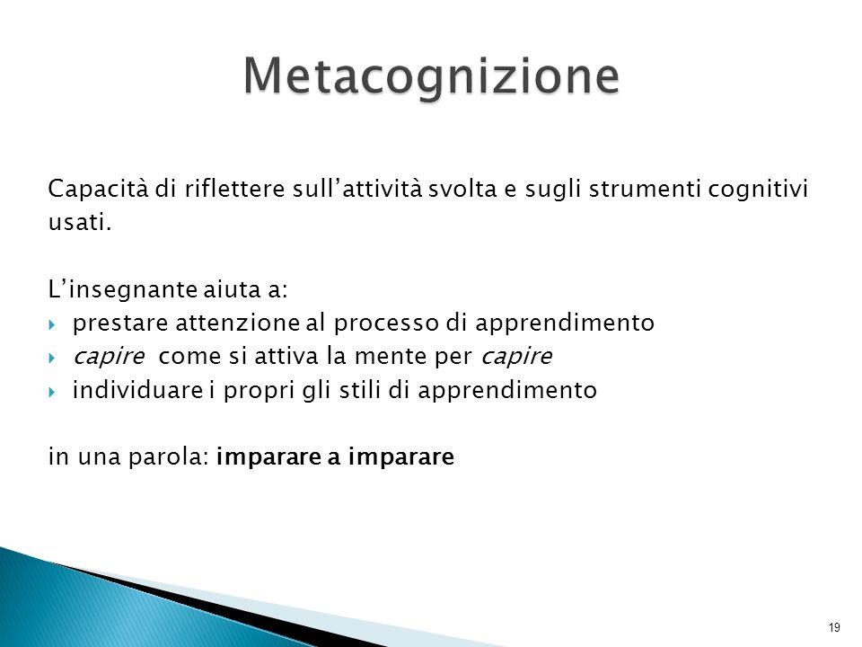 Metacognizione Capacità di riflettere sull'attività svolta e sugli strumenti cognitivi. usati. L'insegnante aiuta a: