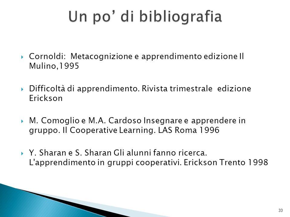 Un po' di bibliografia Cornoldi: Metacognizione e apprendimento edizione Il Mulino,1995.