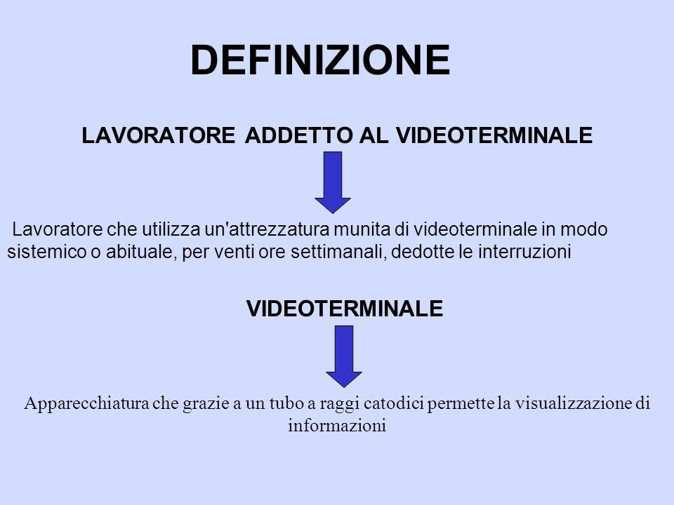LAVORATORE ADDETTO AL VIDEOTERMINALE