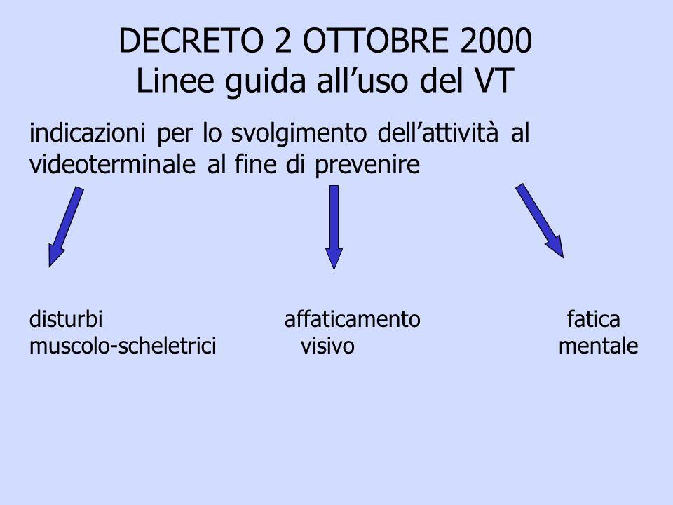 DECRETO 2 OTTOBRE 2000 Linee guida all'uso del VT