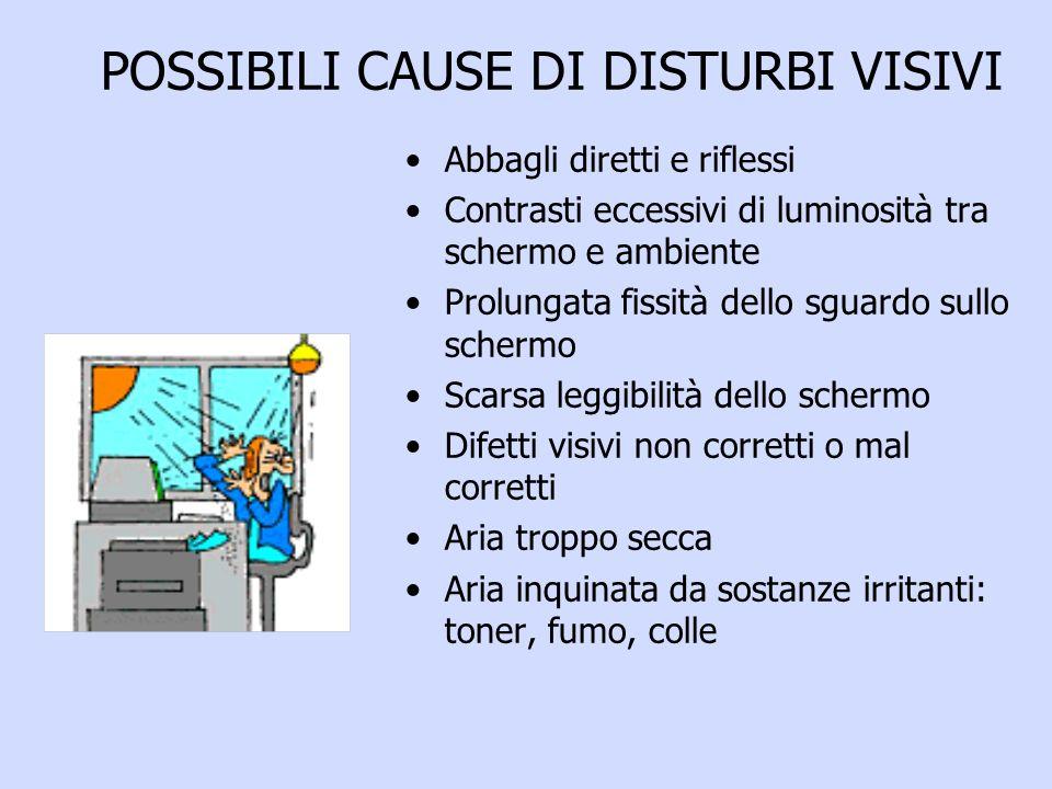 POSSIBILI CAUSE DI DISTURBI VISIVI