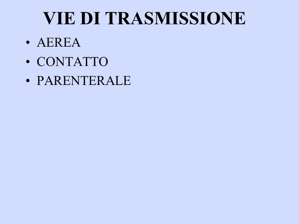 VIE DI TRASMISSIONE AEREA CONTATTO PARENTERALE