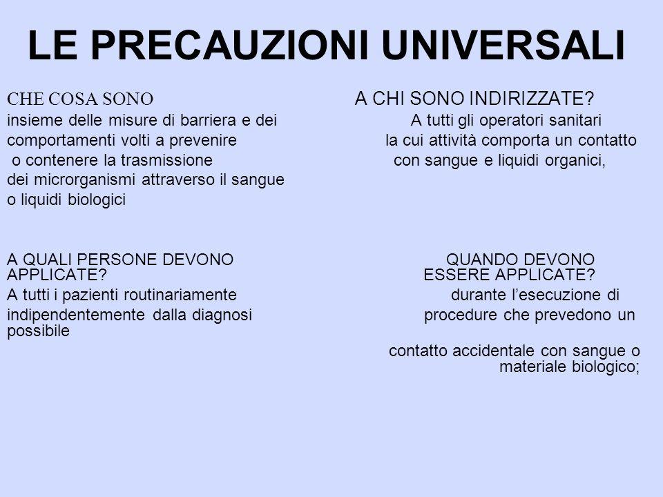 LE PRECAUZIONI UNIVERSALI