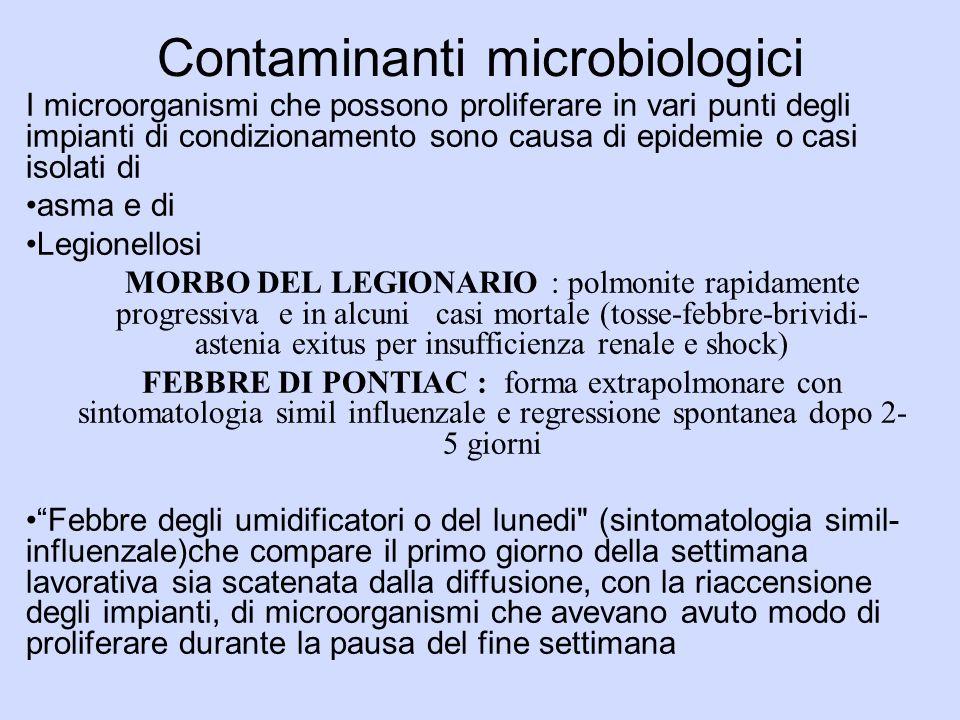 Contaminanti microbiologici