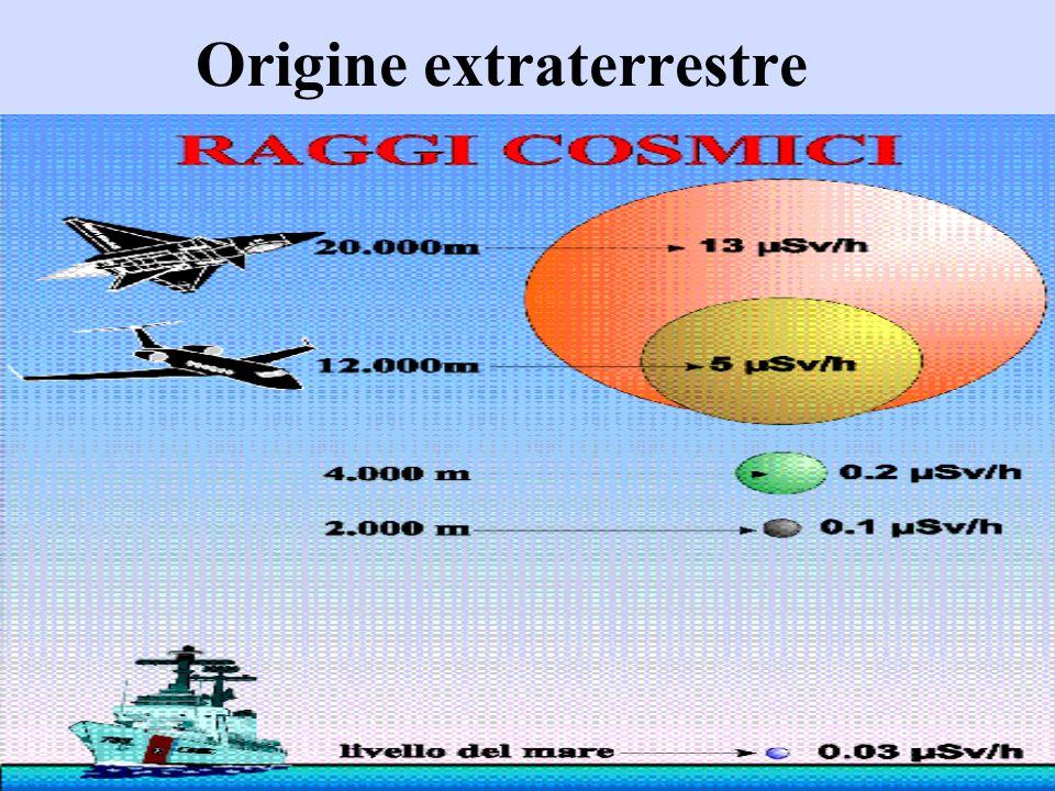 Origine extraterrestre