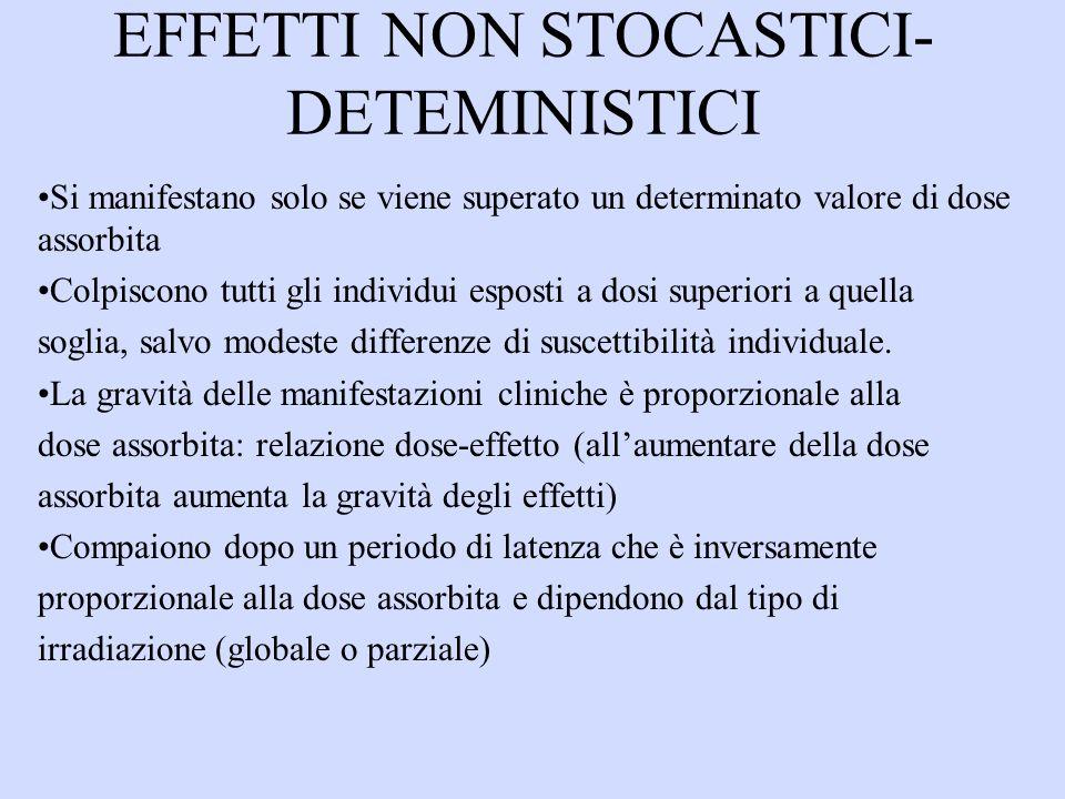 EFFETTI NON STOCASTICI-DETEMINISTICI