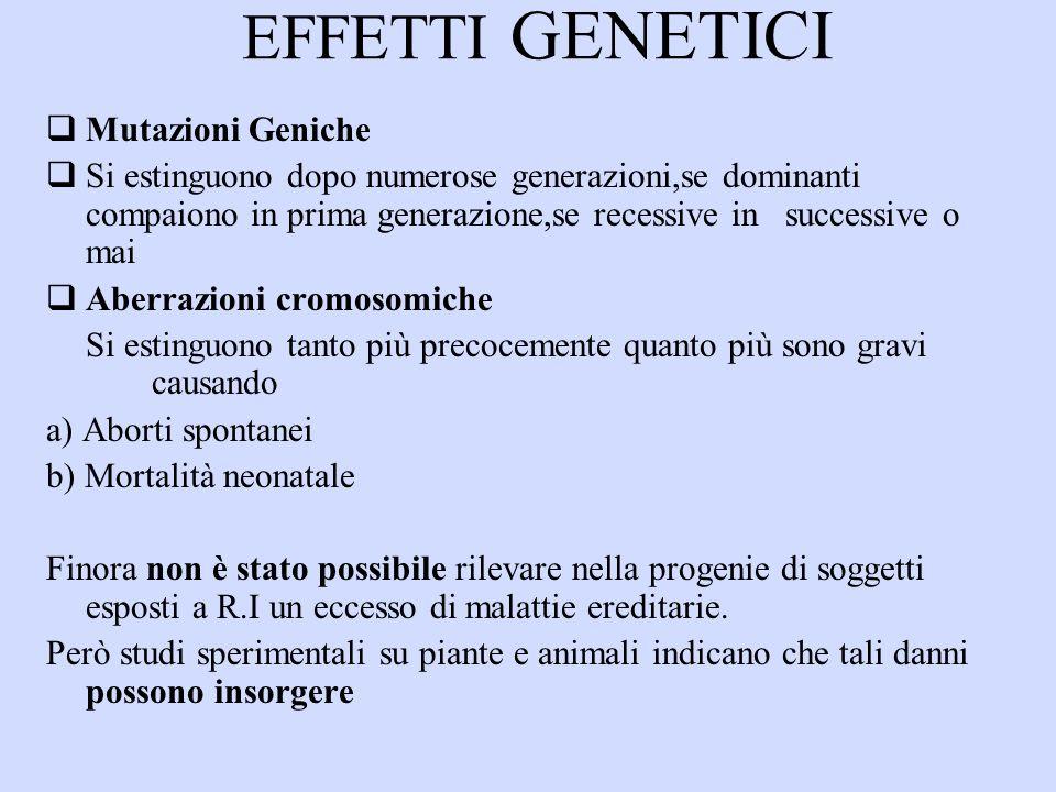 EFFETTI GENETICI Mutazioni Geniche
